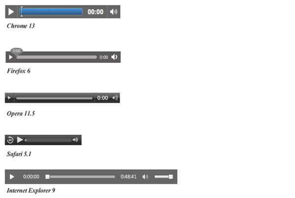 Audio Control Displays by web browser.