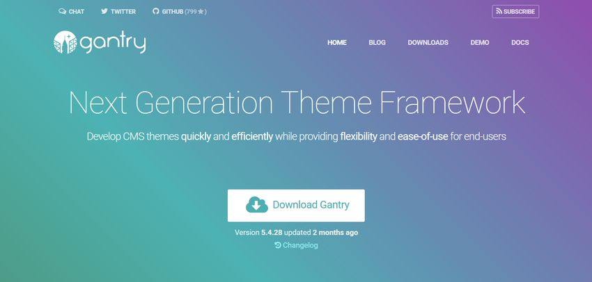Gantry Free WordPress Theme Framework